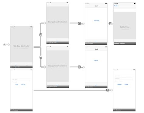 xamarin android login layout xamarin ios apps adding login signup capabilities