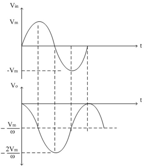integrator circuit response integrator circuit response 28 images practical integrator electronics tutorial rc