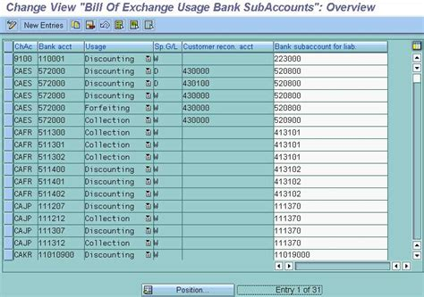 Letter Of Credit Accounting Entries In Sap Bill Exchange