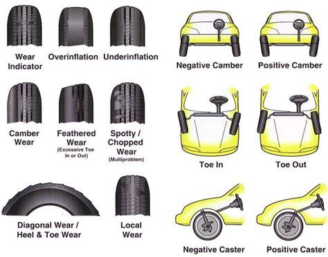 normal tire wear tacoma world