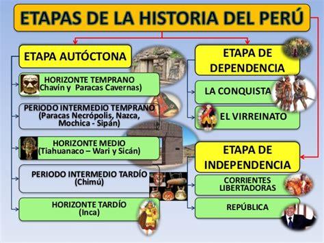 imagenes historicas del peru etapas de la historia del per 250 manera divertida
