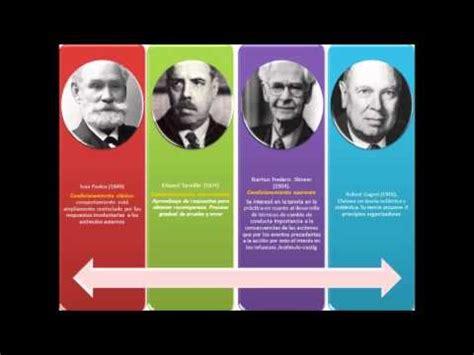 imagenes teorias educativas teor 237 as educativas youtube