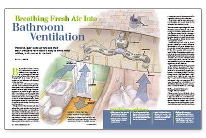 bathroom ventilation code breathing fresh air into bathroom ventilation fine