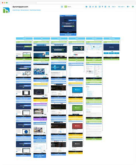 create sitemaps sitemap generator visual sitemap generator