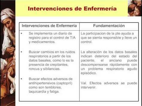 plan de cuidado de enfermeria para hipertension intervenciones de enfermer 237 a a un paciente con