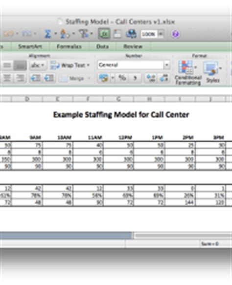 staffing model template staffing model excel images frompo 1