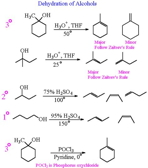 hydration reactions organic chemistry alcohols ethers preparation reactions organic chem