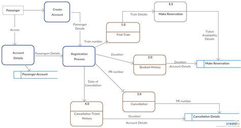 web flow diagram generous fantastic web flow diagram image ideas