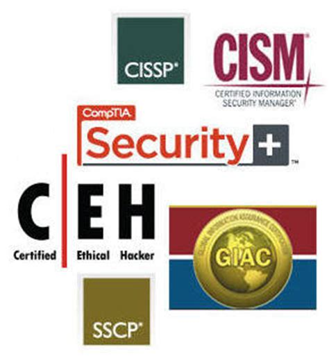 best guide and list of security certifications cyber