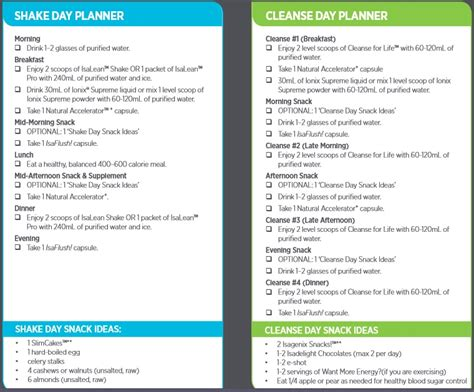 Isagenix Detox Schedule by Isagenix Cleanse Day Tips Benefits Planner