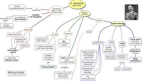 testo argomentativo sulla globalizzazione mappe 2 guerra mondiale fino al 1941 vivaldiduepuntozero