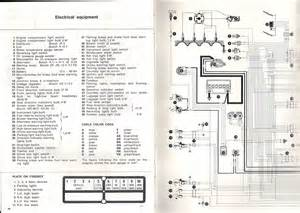 Alfa Romeo Wiring Diagram Alfa Romeo Gtv Wiring Diagram Johnywheels