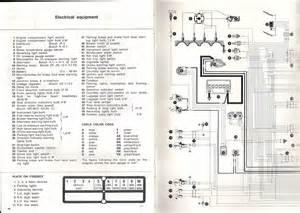 alfa romeo gtv wiring diagram johnywheels