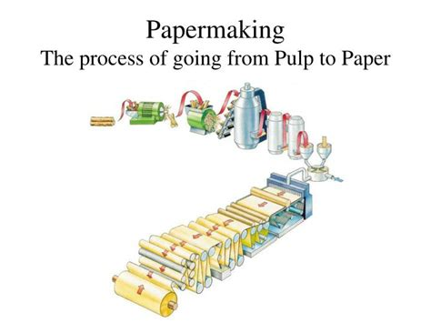 Process How To Make Paper - ppt papermaking the process of going from pulp to paper