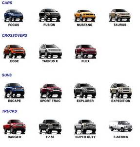 fords fords fords and more fords ford board