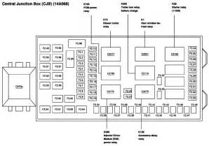7 best images of 2005 ford f 250 fuse box diagram 2005 ford duty fuse diagram 2002 ford