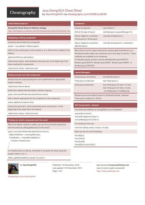 java swing reference best 25 java cheat sheet ideas on pinterest javascript