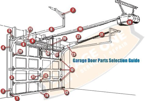clopay garage door parts list clopay garage door parts pilotproject org