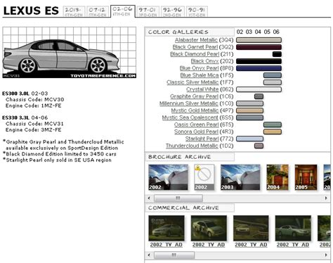 lexus paint code lexus es touchup paint codes image galleries brochure