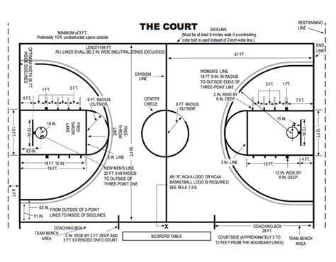 basketball court dimensions diagram diagrams of basketball courts 183 recreation unlimited