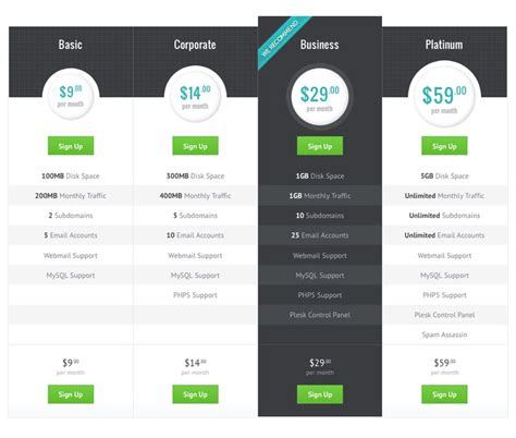 35 free creative pricing plan table psd template modern pricing table psd free web ui elements