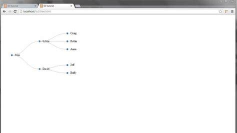 javascript tree layout d3 js tutorial 14 the tree layout 1 2 youtube