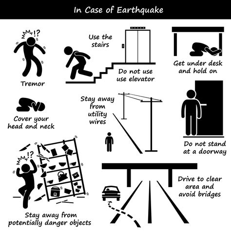 creating an earthquake preparedness plan
