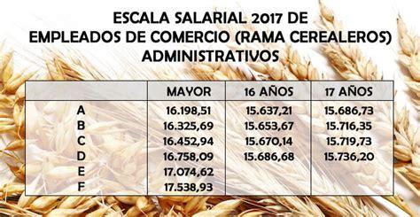 escala salarial empleados de comercio administrativo b escala salarial 2017 para empleados de comercio rama