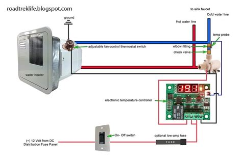 nest thermostat ac wiring diagram nest thermostat controls