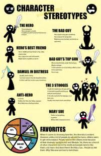Making A Cabinet Infograph Character Stereotypes By Xsweetslayerx On
