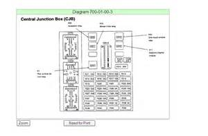 2002 Ford Taurus Fuse Box Diagram 2002 Ford Taurus Fuse Box Autos Weblog