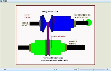 design is how it works animation how pulley based cvt works youtube
