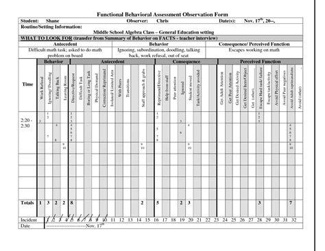 functional behavior assessment functional behavior assessment observation form
