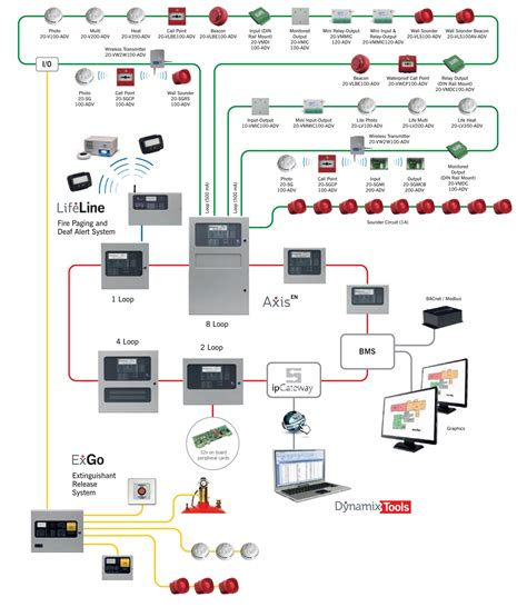 alarm system wiring diagram efcaviation in