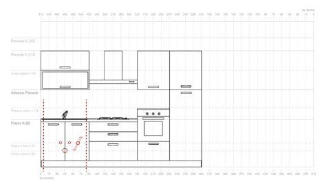 altezza lavello cucina guida impianti e rivestimenti cucina arredaclick