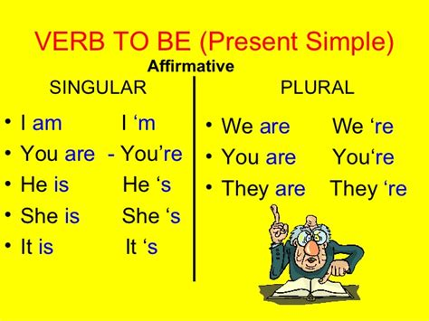 Is S Verb pronouns and verb to be