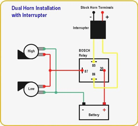 wiring diagram horn relay the electric i free