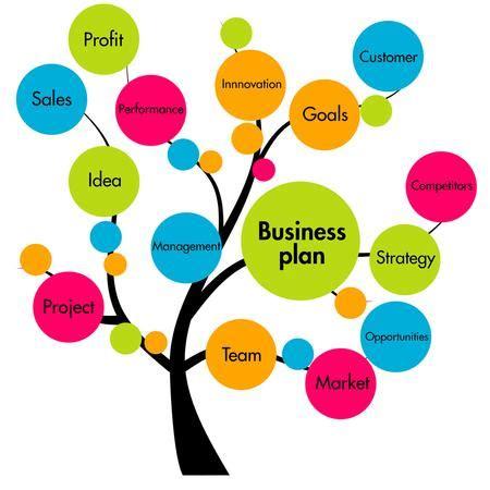 uprise strategic planning