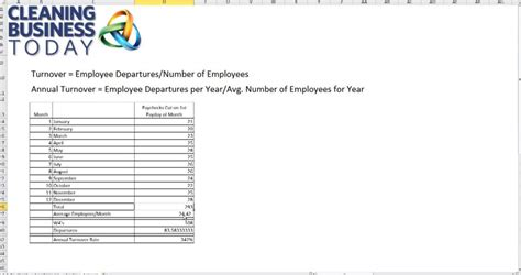 Employee Turnover Spreadsheet by Employee Turnover Template Excel Buff
