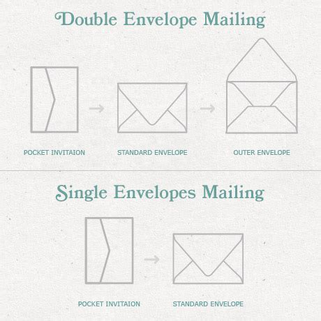 templates for 5 5 x 4 25 invitations a7 5 envelope 5 1 2 x 7 1 2 outer euro cards pockets
