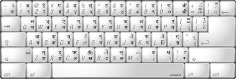 keyboard layout for krishna font ravi gupta nepali keyboard layout or nepali type
