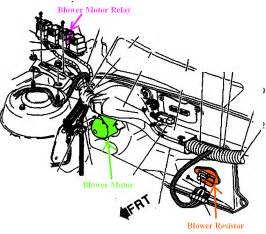 how to change blower motor resistor 2002 grand prix pontiac blower motor location get free image about wiring diagram