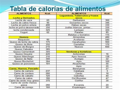 alimentos bajo en proteinas 150 alimentos bajos en calor 237 as que te ayudan a bajar de
