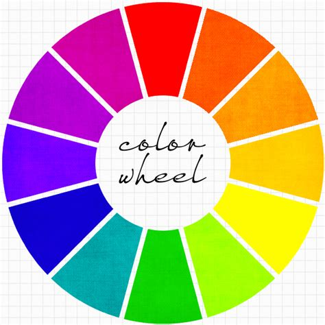 Tertiary Colors by Tips For Choosing Perfect Color Palettes For Your Paper