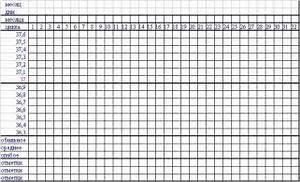 график то на мурано