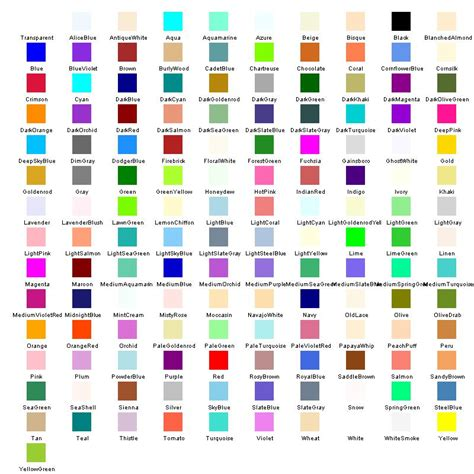 color list system drawing color color chart