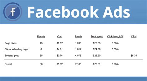 format video facebook ads 5 m 233 tricas do facebook super importantes para canhas de