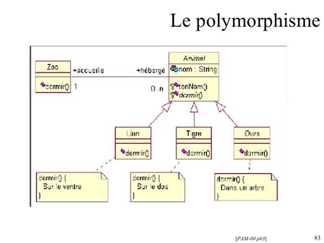diagramme des classes openclassroom u m l analyse et conception objet