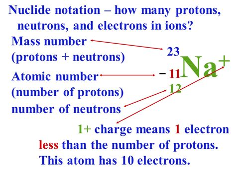 Protons And Electrons In Ions by Isotopes Sliderbase
