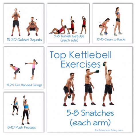 kettlebell swing workout routine workout top kettlebell exercises fitness pinterest